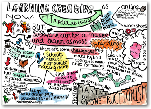 A visual summary of one of the Learning Creative Learning sessions created and shared by Julie Donders. , CC BY SA
